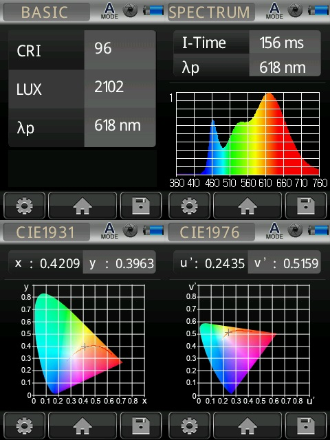 "Typical chromatic spectrum of a LUPO ""Tungsten Balanced"" LED illuminator"